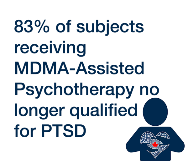 MAPS Canada Is Curing PTSD