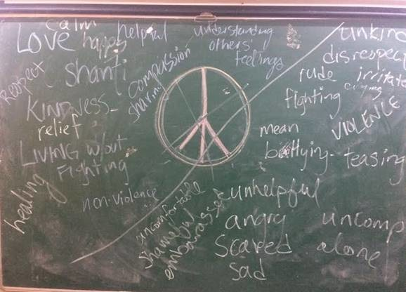 Students identified what peace means for them, in the context of living in an inner city Bombay slum.